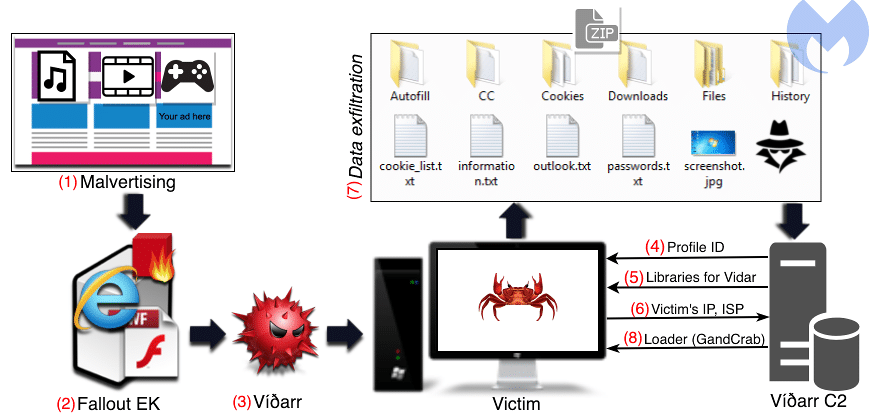 Double Trouble: Ransomware And File Thief Combined In Nasty Hybrid Malware